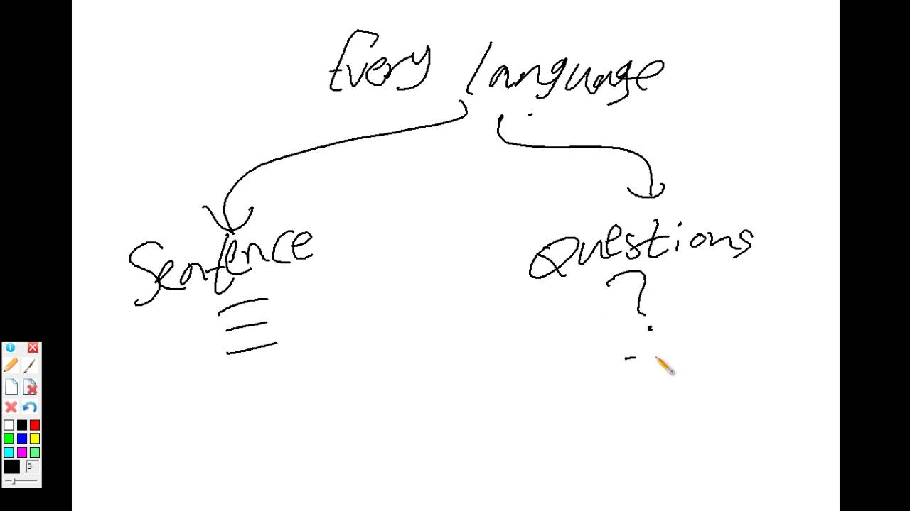 First Lecture of The Udemy Course; Crack English Grammar 101