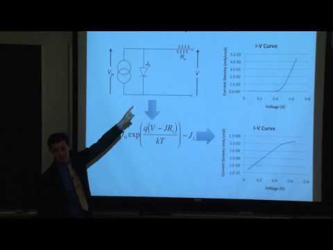 7. Toward a 1D Device Model, Part I: Device Fundamentals