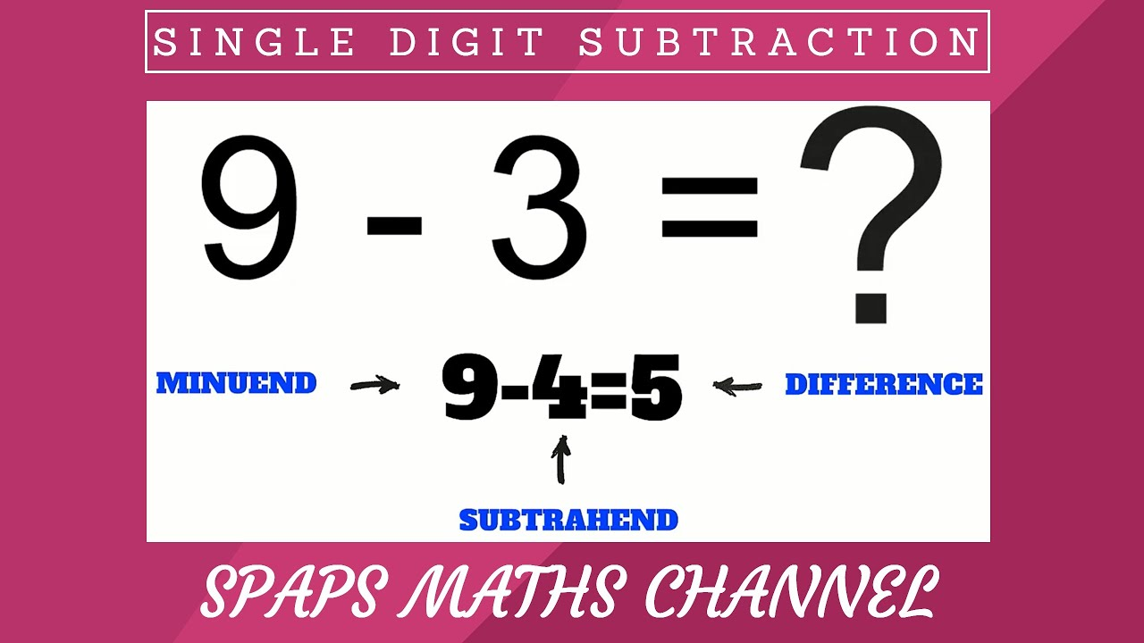 Learn Single Digit Subtraction | Single Digit Subtraction Grade 1