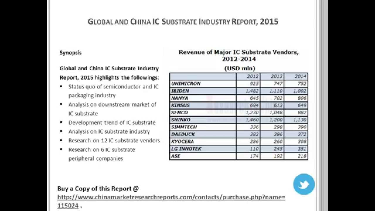 ic substrate industry for global and Global ic-substrate market professional survey report 2018 1 industry overview of ic-substrate 11 definition and specifications of ic-substrate.