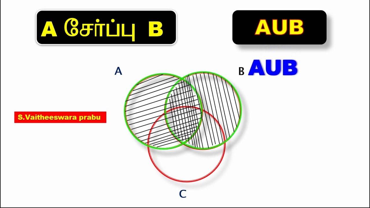 10th Maths Sslc Venn Diagrams Aub Auc And Buc Shading Regions For Three Sets