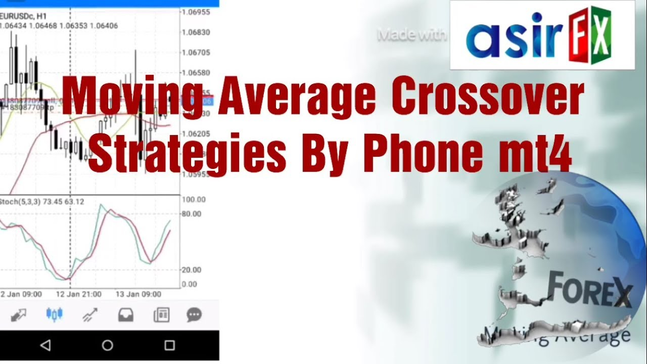 Moving Average Crossover Strategy By Phone Mt4 For Forex Trading