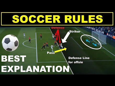 Rules Of Football | Rules Of Soccer | Beginner Guide