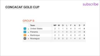 Soccer. Concacaf gold cup 2017 Results Group B standings and Schedule