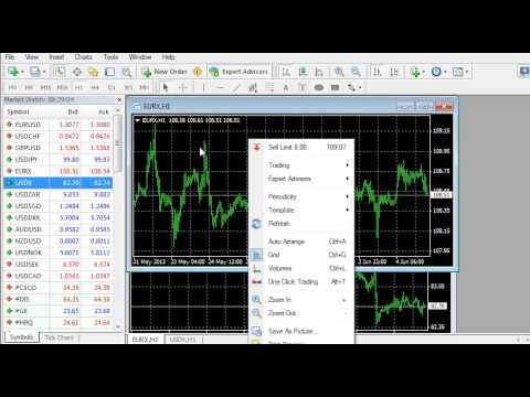 How to upload the Euro and Dollar Index with Forex LTD - MT 4 platform