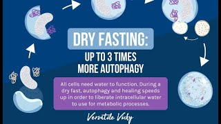 Dry Fasting: Lose 5 KGS In 2 Days | Dry Fasting Weight Loss
