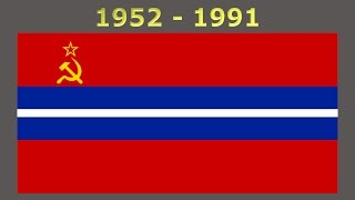 History of the Kyrgyzstan flag