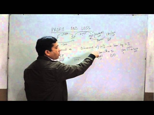 Profit and Loss Tricks- Concepts of Marked Price and Selling Price
