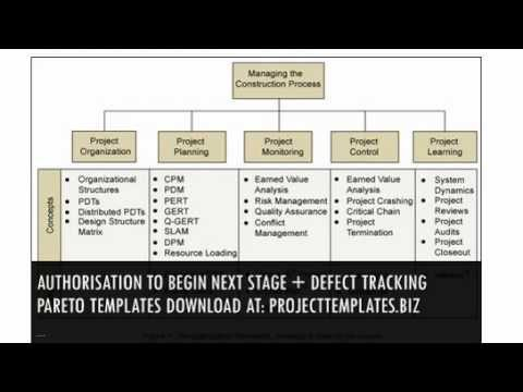 project monitoring and control templates youtube. Black Bedroom Furniture Sets. Home Design Ideas