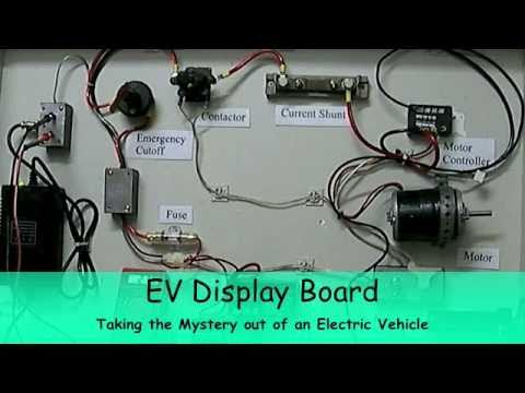 Simplified Explanation of How Electric Cars Work - YouTube