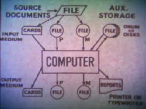 Digital Computer Techniques: Programming (1962) - AT&T Archives