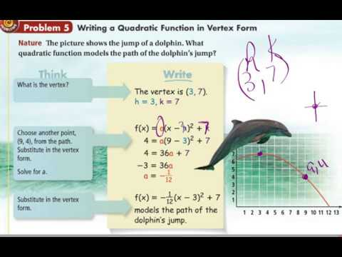 Algebra 2 4 1 Vertex Form Of A Quadratic Equation Day 2 Youtube