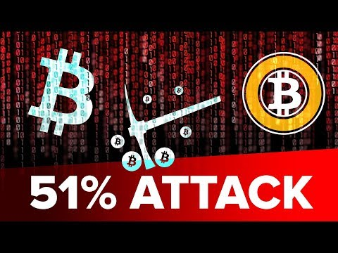 Bitcoin 51% Attack - Clearly Explained