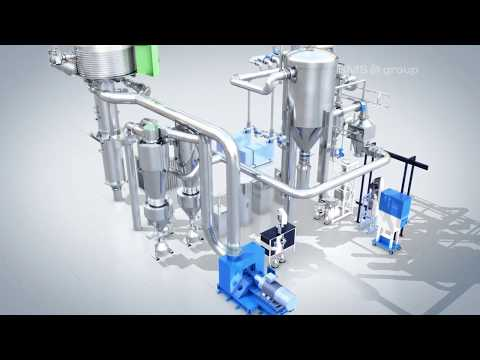 SMS group - Powder atomization plant for high-grade metal powder for 3D printing