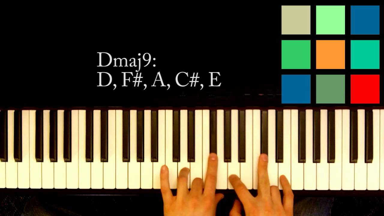 Piano chords d chords youtube hexwebz Choice Image