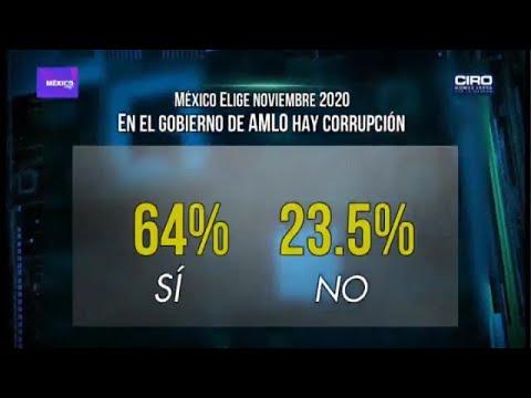 Ana Guevara es considerada la más corrupta del gabinete de AMLO: México Elige