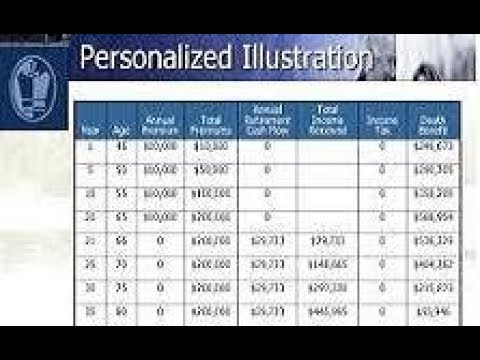 What Is The Illustration Of Life Insurance Youtube