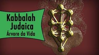 Kabbalah Judaica - Árvore da Vida