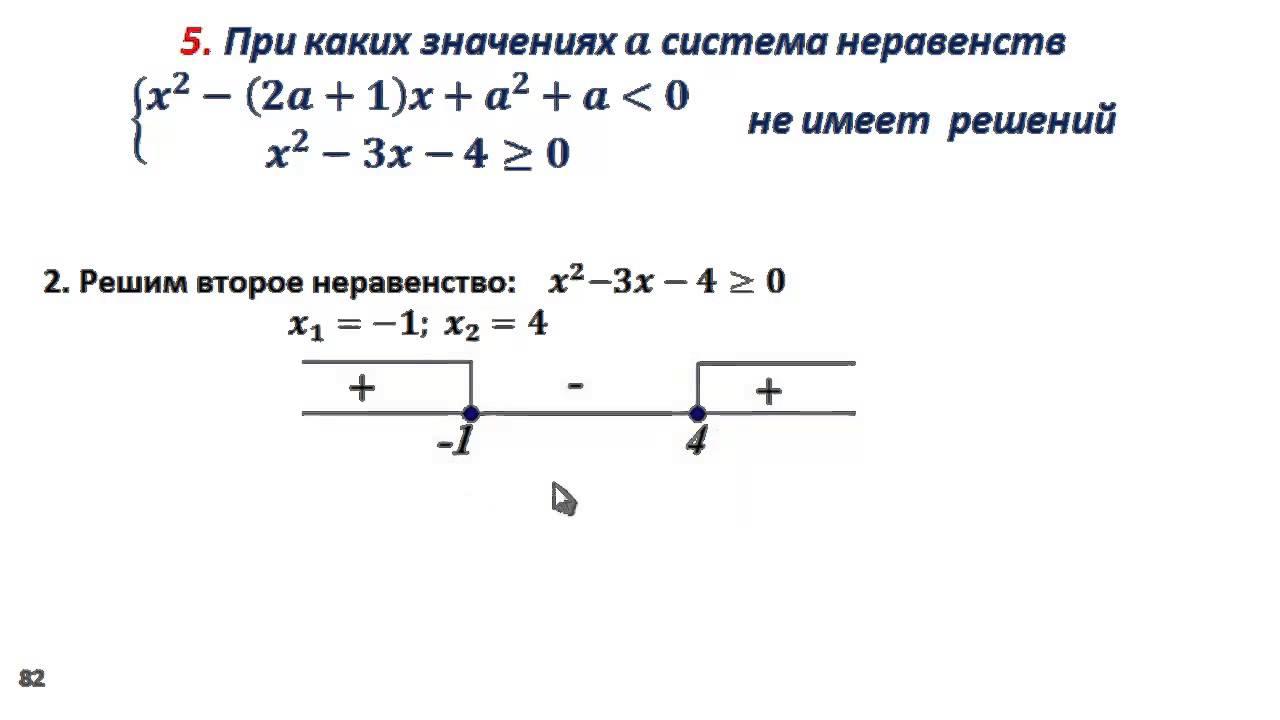 Решение задач с параметрами с решениями решение задач с ответами по моногибридному скрещиванию