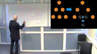 Лекция проф. В.Н. Буркова ''Введение в сетевое программирование''