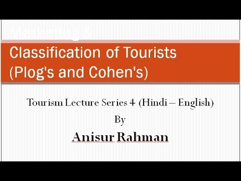 Classification of Tourists (Plog's and Cohen's) - Tourism Lecture Series 4 by Anisur Rahman
