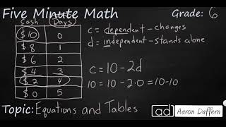 6th Grade Math Equations and Tables