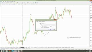 Rising Wedge for AUDCAD   buying put options | Binary Options Trading Strategies