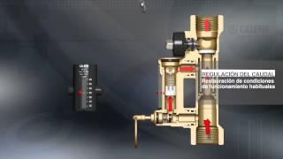 Dispositivos para el equilibrado de los circuitos - Venturi, caudalímetro, autoflow, regulador DP