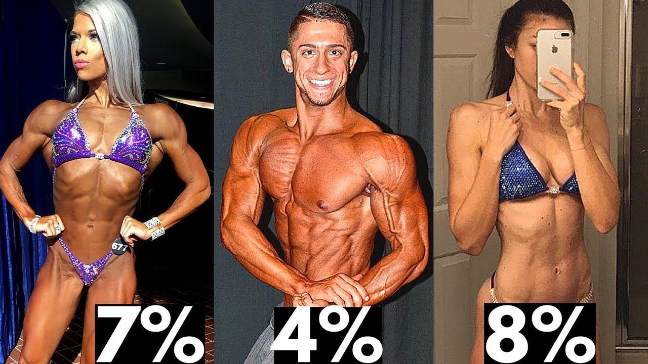 Body fat percentage photos of men & women 2019 builtlean.