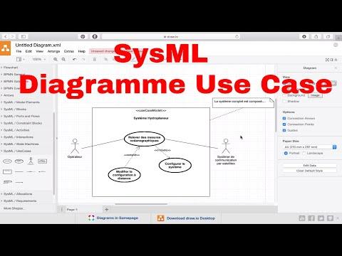 Comment Faire Un Diagramme Use Case Sysml Gratuit En Ligne Avec Draw