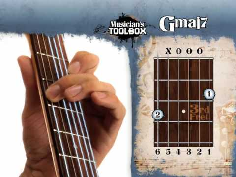 How to play the G major 7 chord on guitar Gmaj7 - YouTube