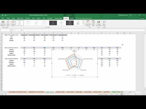 Radar Charts in Excel 2016