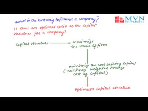 Introduction to Capital Structure