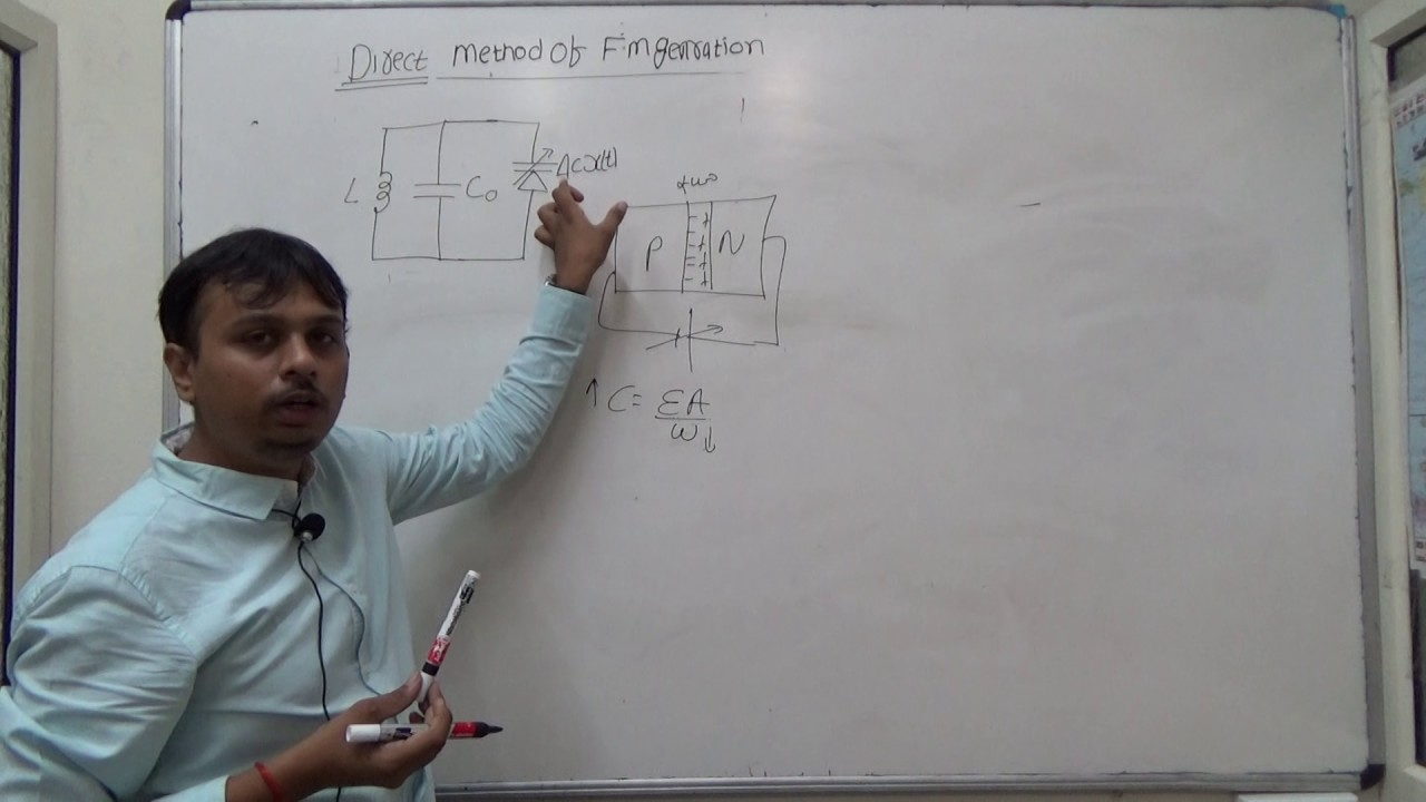 Direct Method Of Fm Genration Youtube Transmitter Circuit Using Transistors Gadgetronicx