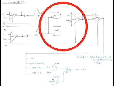 nand2tetris with diagrams (part 7): alu implementation ... alu diagram hack