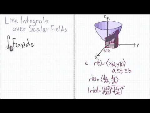 Vector Calculus - Line Integrals (Scalar Fields)
