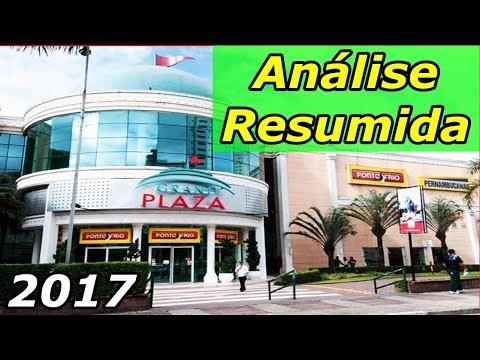 Fii Grand Plaza Shopping (ABCP11) - Analise resumida 2017