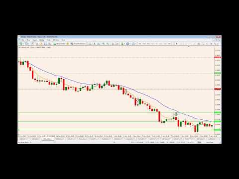 Volpat trading system