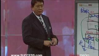 Robert Kiyosaki talks about Financial IQ