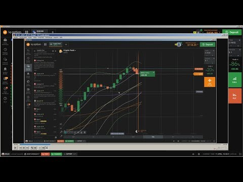 ▶️ Price Action: iq option live trading setups examples and live live binary signals part 8