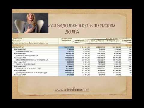 1С УПП: Дебиторская задолженность по документам расчета