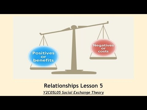 A-Level Psychology (AQA): Relationship - Social Exchange Theory
