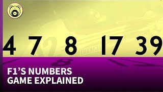 The history of race numbers in Formula 1 - Chain Bear explains