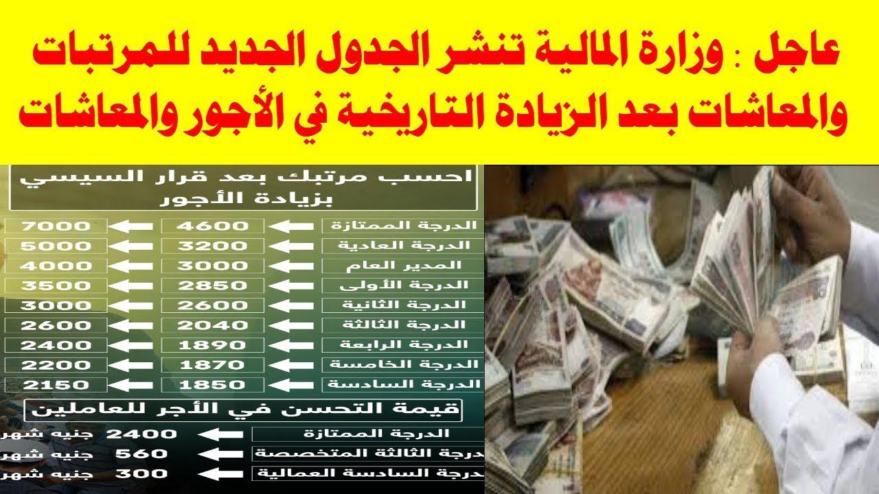 29804757e1cde وزارة المالية تنشر الجدول الجديد للمرتبات والمعاشات بعد الزيادة التاريخية