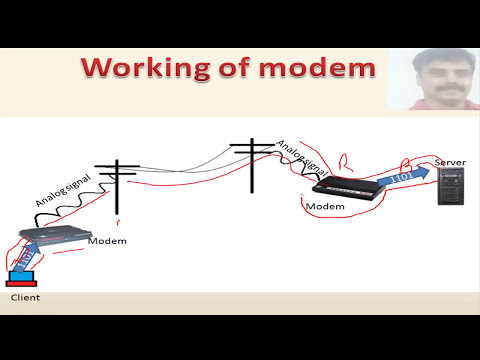 what is modem in hindi | what is modem in computer in hindi