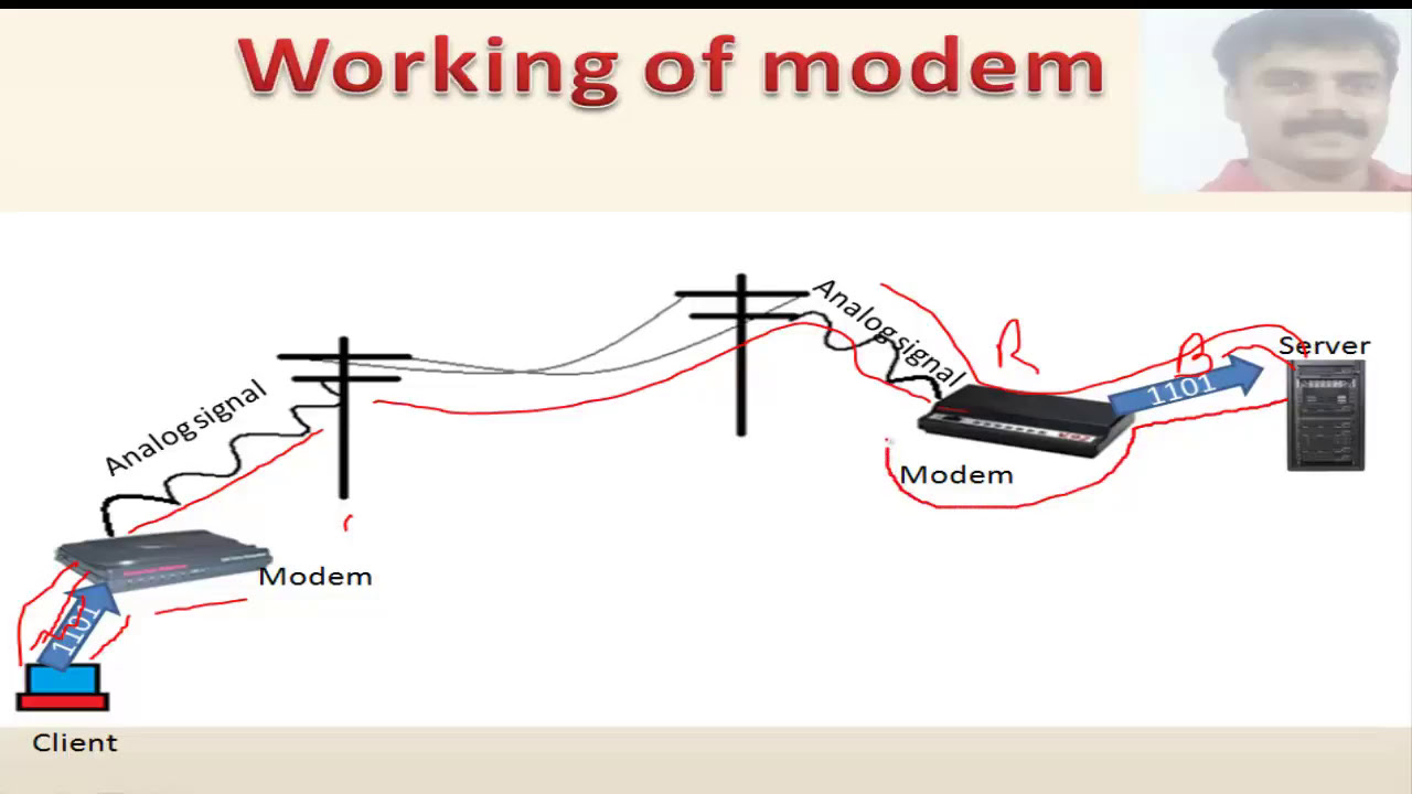 Diagram Of Internal Computer Modem Wiring Diagrams For Dummies Internalcomputerpartsdiagram Cables As What Is In Hindi Youtube Rh Com Parts List