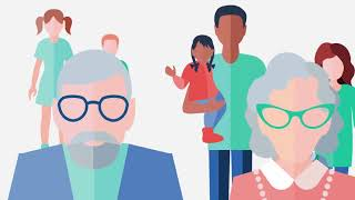 Health and Social Care Standards Animation