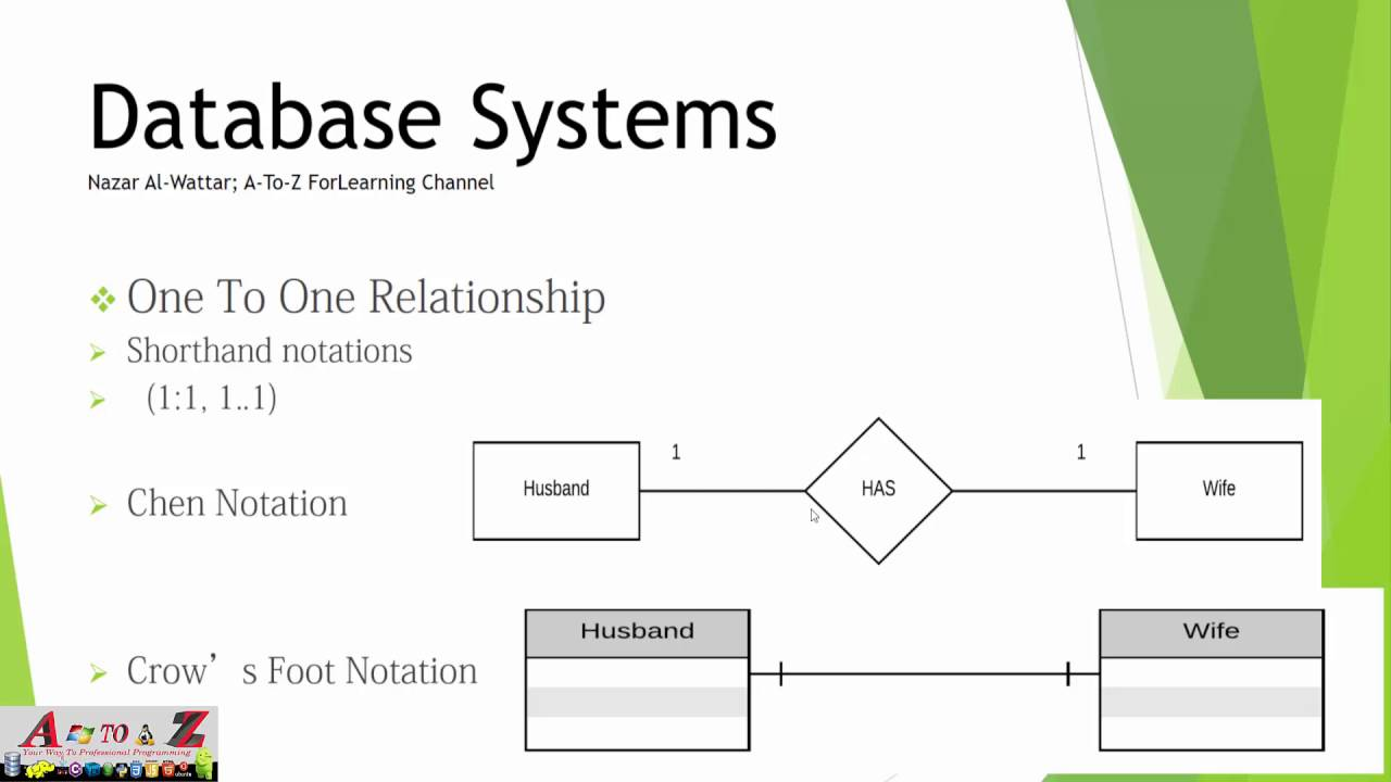 TYPES OF DATABASE RELATIONSHIPS EBOOK