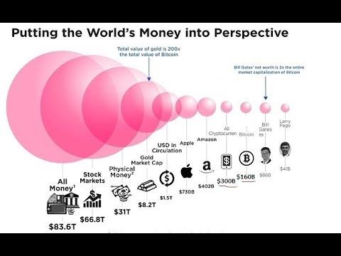 Bitcoin v c c t i s n kh c bitcoin co phai l m t bong for Marketplace motors inc devils lake nd