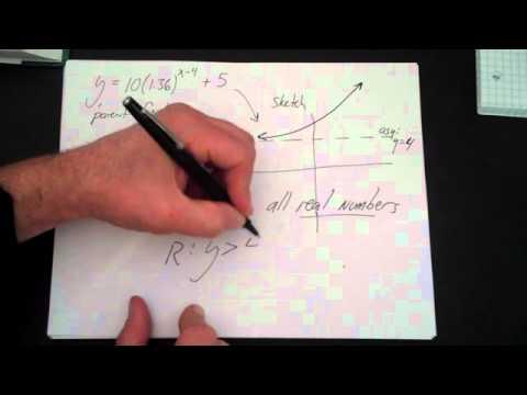 Domain & Range of Exp Functions